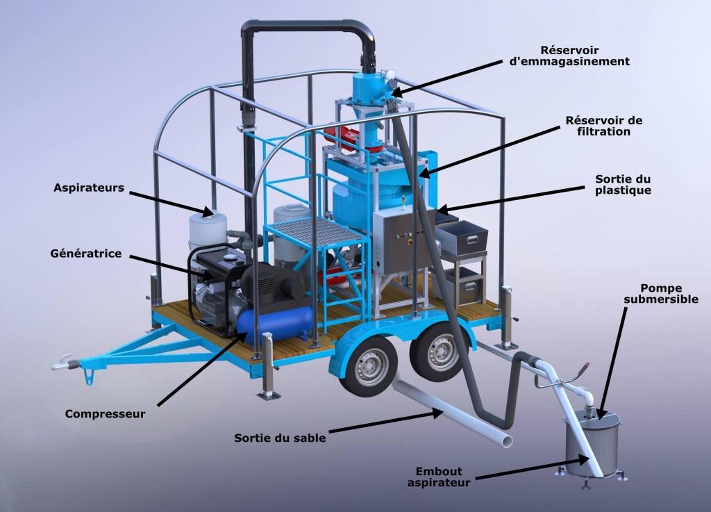 Machine pour nettoyer les plages Hoola One